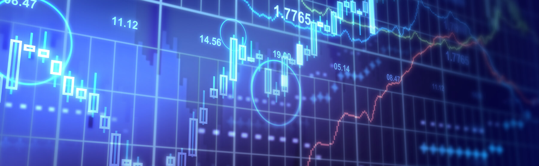 What Is Financial Astrology?