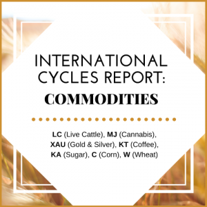 ICR: Commodities